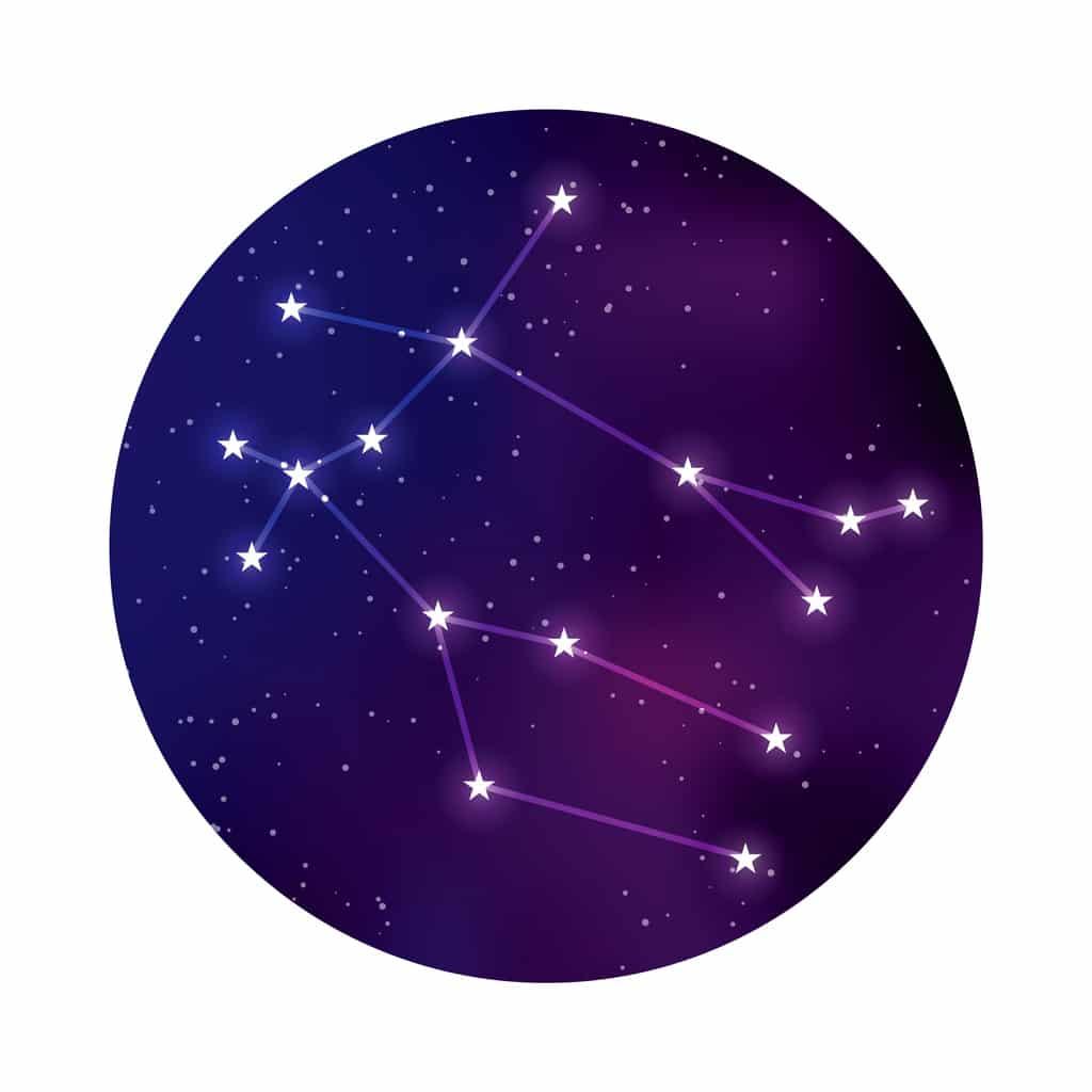 Ikrek horoszkóp csillagkép