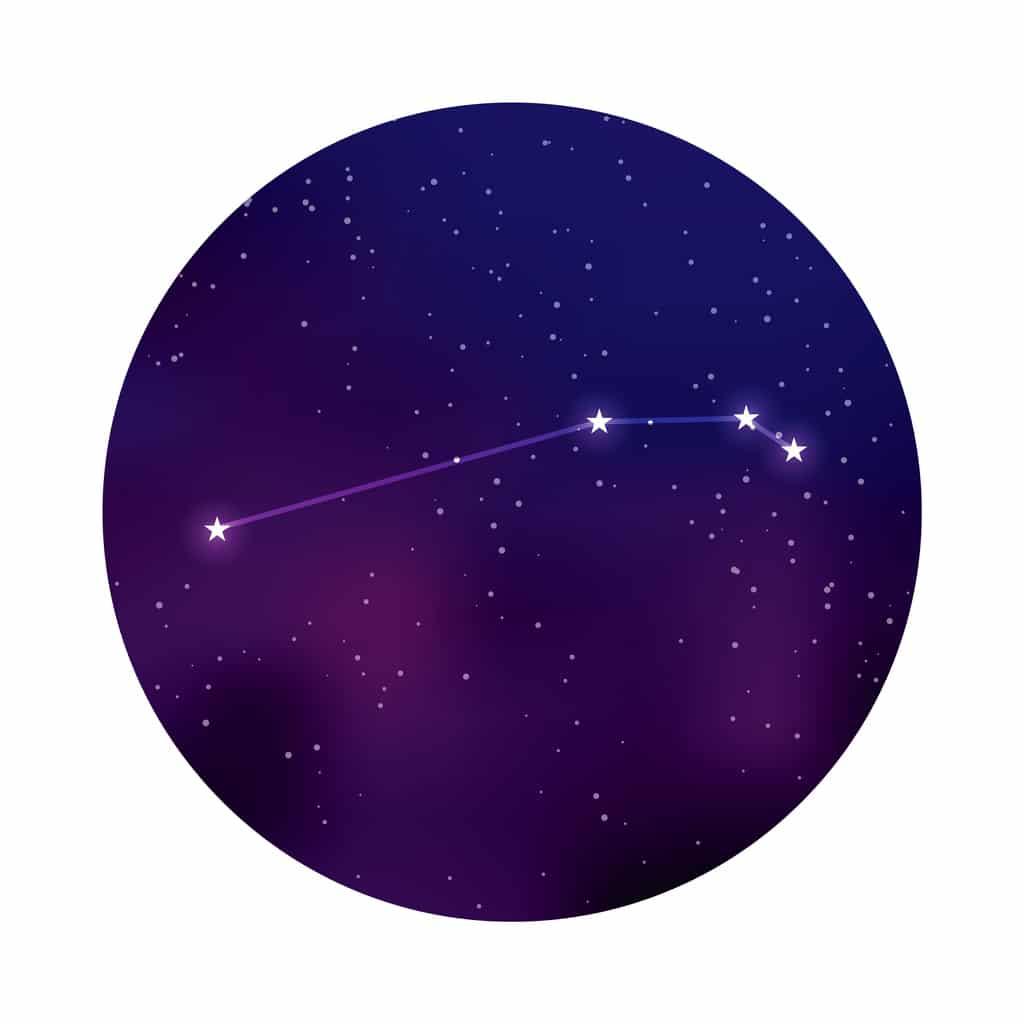 Kos horoszkóp csillagképe