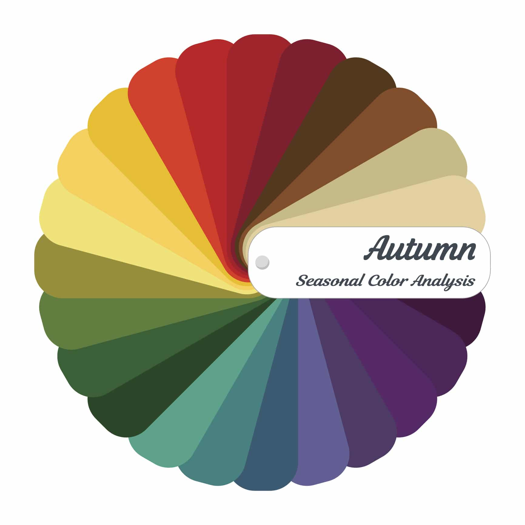 Ősz színtípus jellemzői