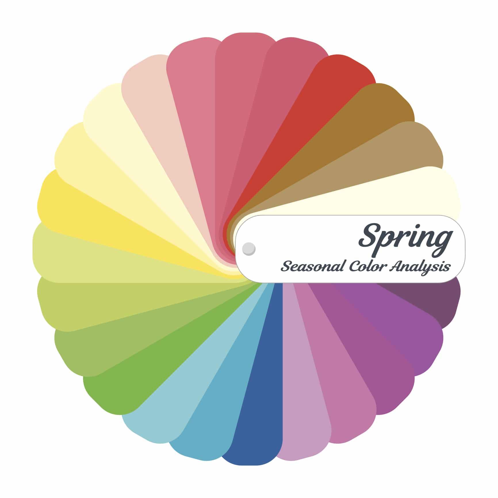 Tavaszi színtípus jellemzői